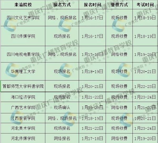 2019重庆艺术类校考时间安排表