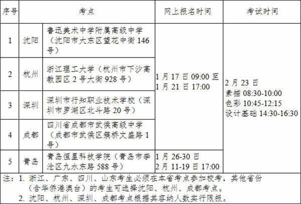 专业校考考点设置及考试时间安排
