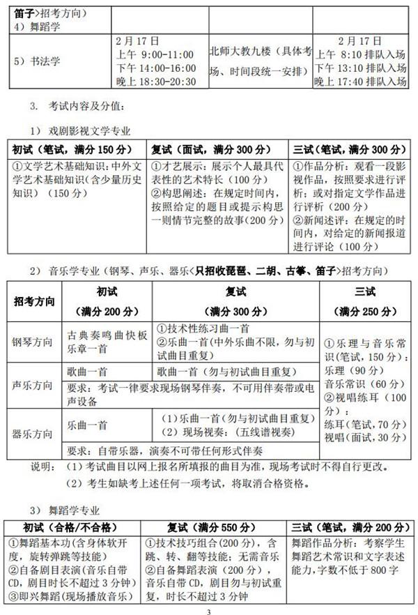 2019北京师范大学艺术类专业招生简章