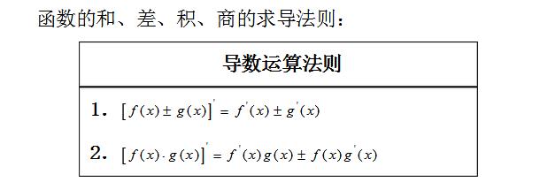 导数公式及运算法则