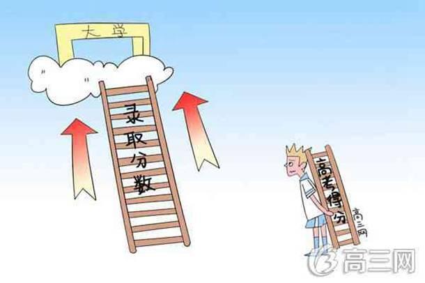 211大学2021年在天津理科录取分数线及位次排名