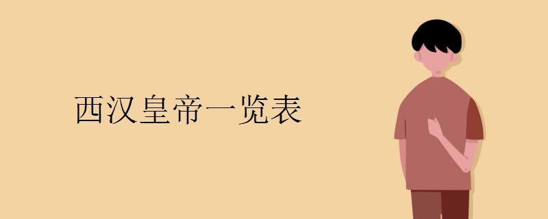 史上最全西汉皇帝一览表
