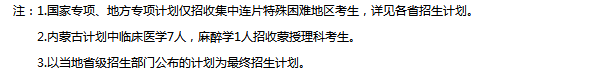 2019年黑龙江各高校招生计划汇总