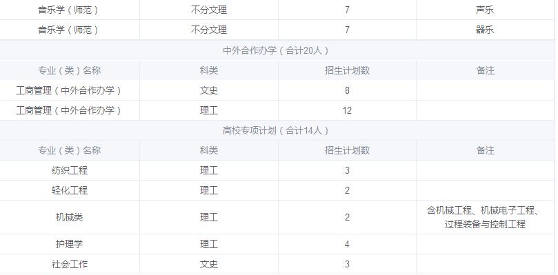 2019年江苏各高校招生计划汇总