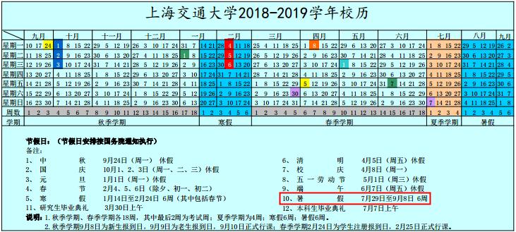 2019上海交通大学什么时候放暑假