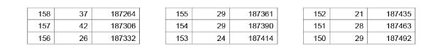 2019湖北高考一分一段表
