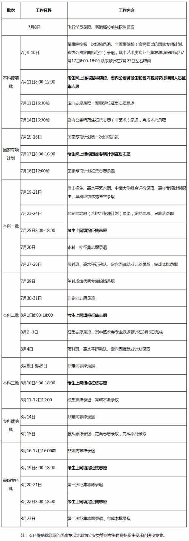 2019湖南lol赛事押注专科录取时间
