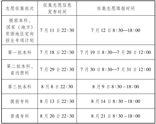 2019青海各批次征集志愿填报时间