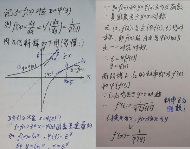反函数的导数与原函数的导数关系