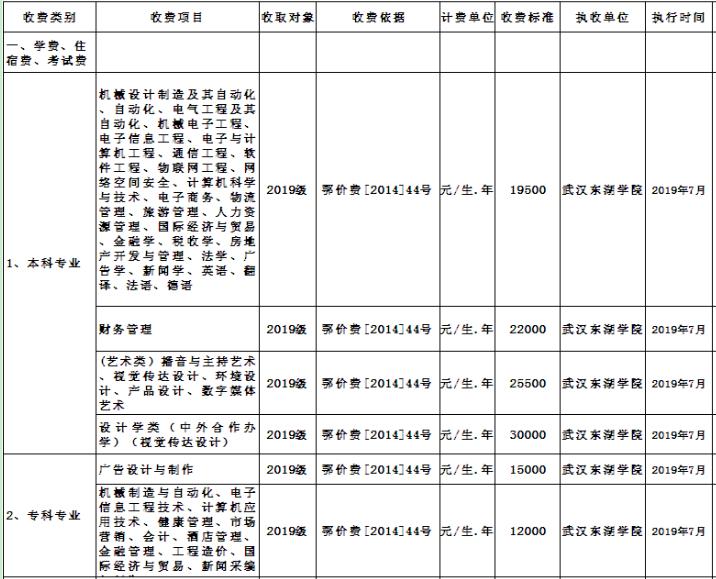 武汉东湖学院收费标准