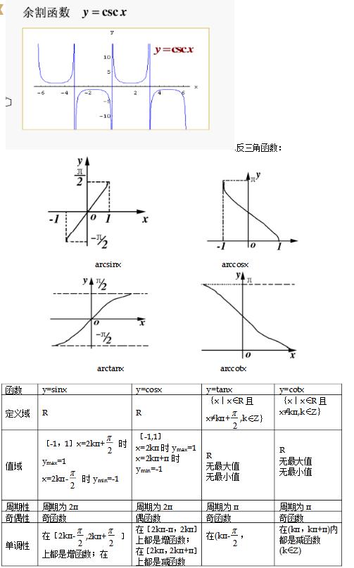 三角函数图像性质