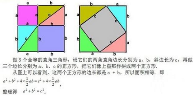 勾股定理課本上的證明