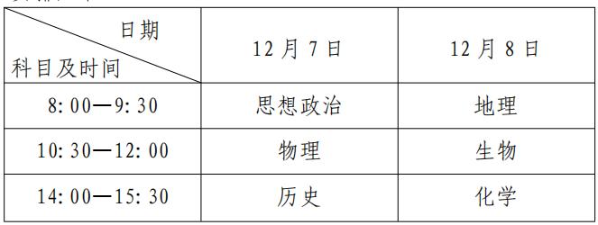 2019黑龙江高中学考时间科目