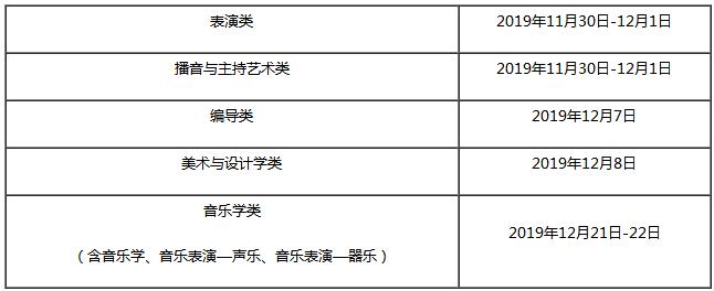 2020上海艺术类统考时间