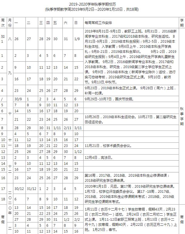 中国政法大学2020年什么时候放寒假