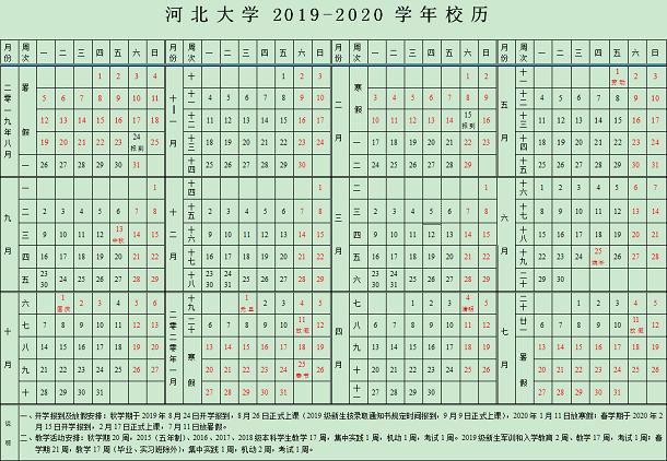 河北大学2020年寒假放假时间