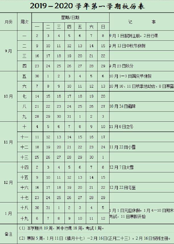 河北农业大学2020年寒假放假时间