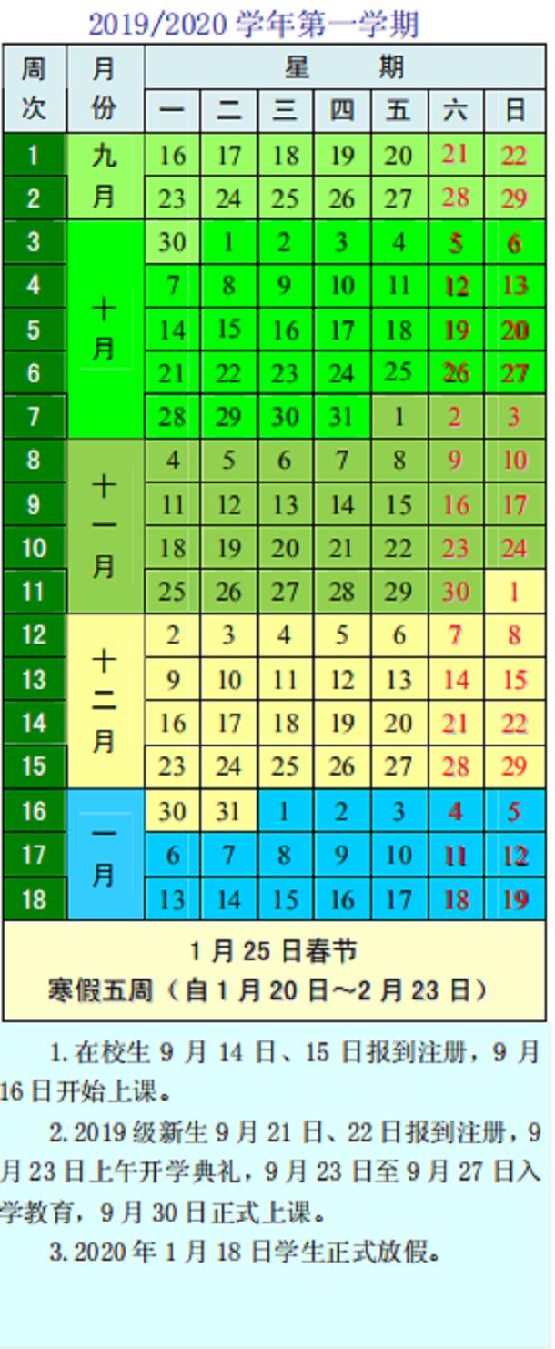 河北工程大学2020年寒假放假时间