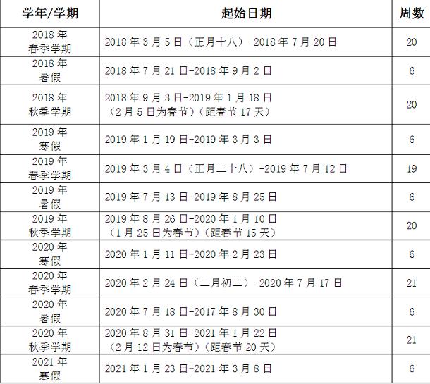 东北师范大学2020年寒假时间