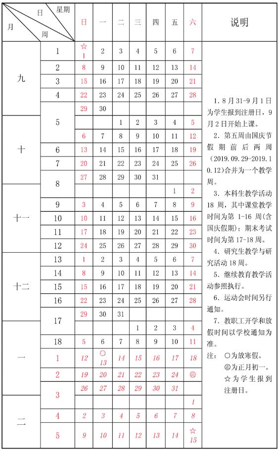 中南财经政法大学寒假时间