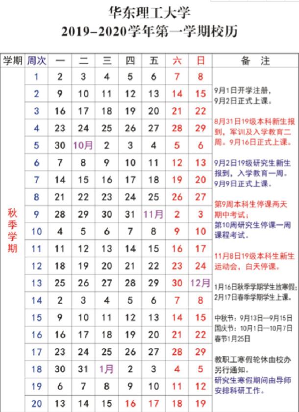 2020年华东理工大学寒假放假时间