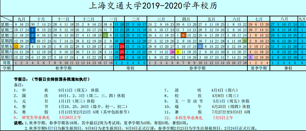 2020年上海交通大学寒假放假时间