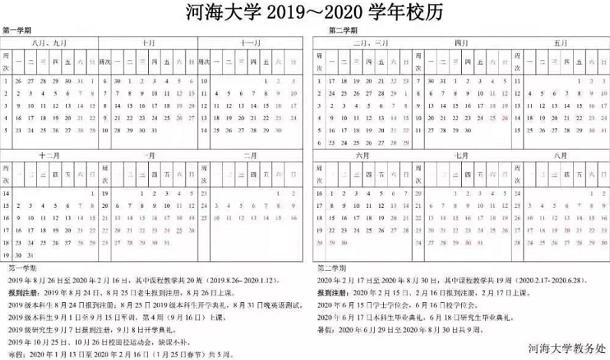 河海大学寒假放假时间2020