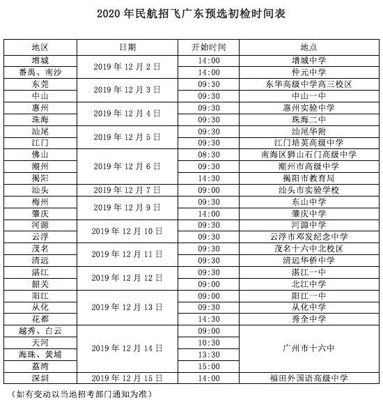2020广东民航招飞安排