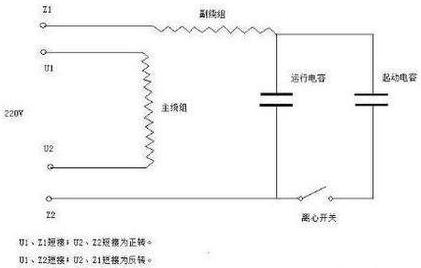 高一物理期末考点:双电容接法