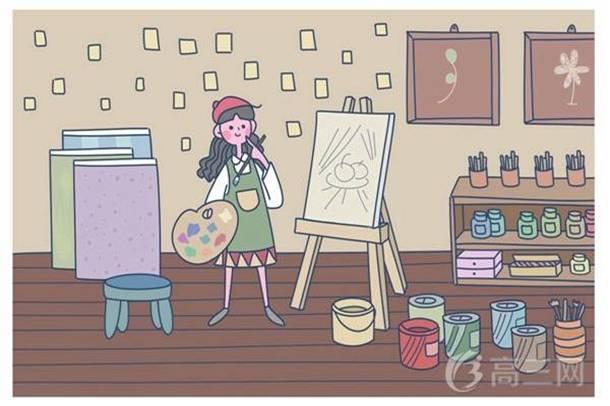 美術藝考考試主要內容