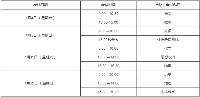 考试科目和时间