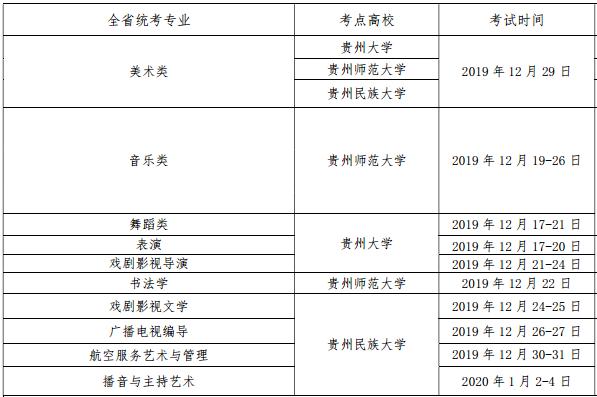 2020贵州统考安排