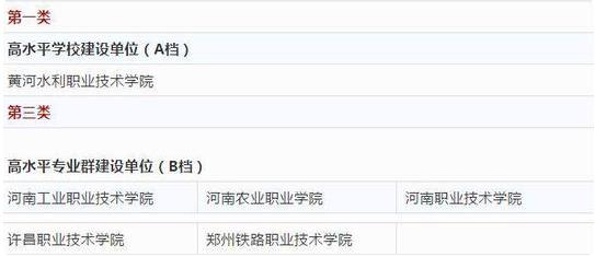 河南双高计划建设单位名单