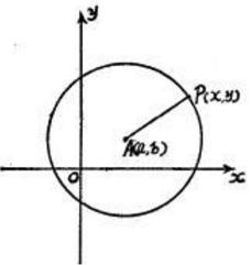 高一数学重点:圆的标准方程和一般方程