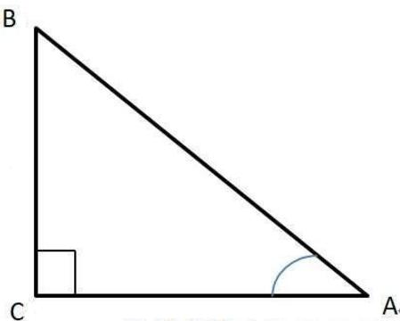 高一数学考点:已知两边求第三边公式
