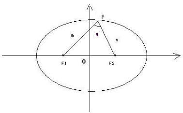 高一数学考点:双曲线焦点三角形面积公式
