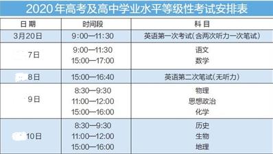 2020天津新高考考试时间安排