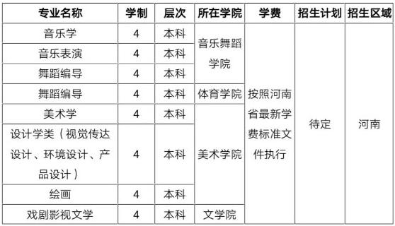 艺术类分专业招生计划表