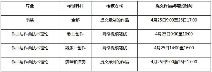 提交作品或笔试时间表