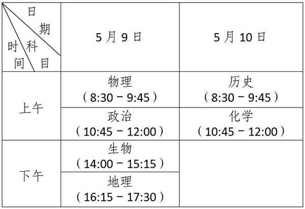 江苏高中学业水平测试考试时间表