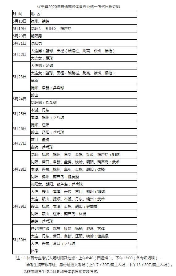 辽宁体育专业考试时间及地点