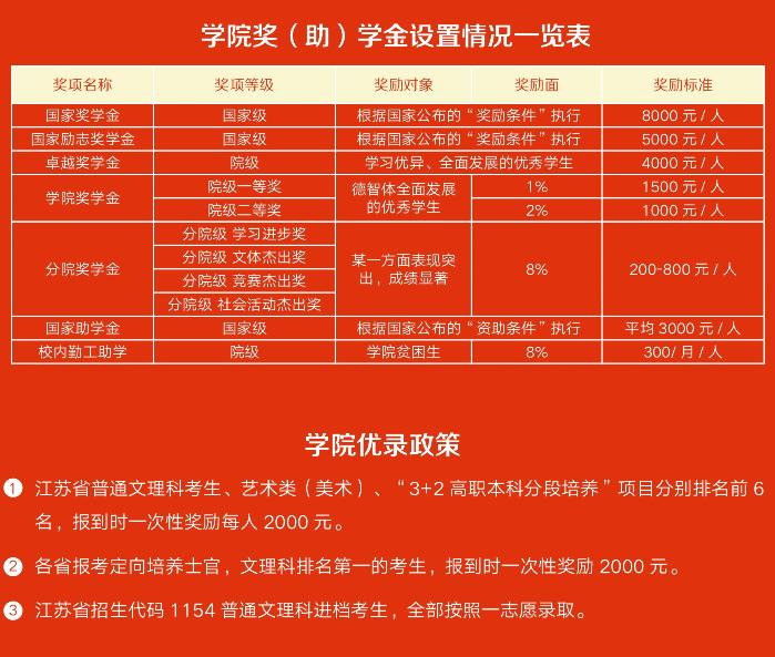 南京信息职业技术学院各专业收费标准汇总