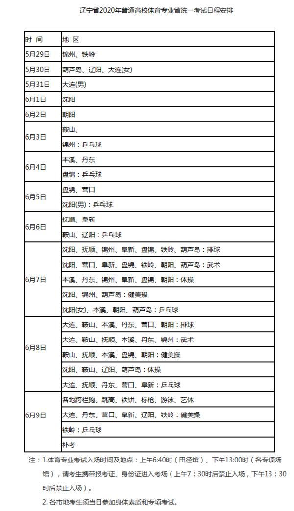 2020年辽宁体育专业统考时间安排