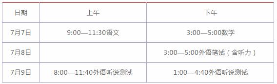 2020年上海高考时间及考试科目