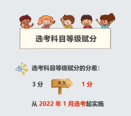 浙江高考改革政策