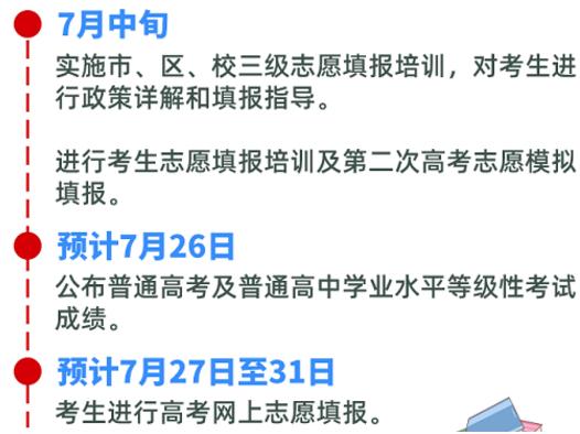 天津高考成績查詢時間