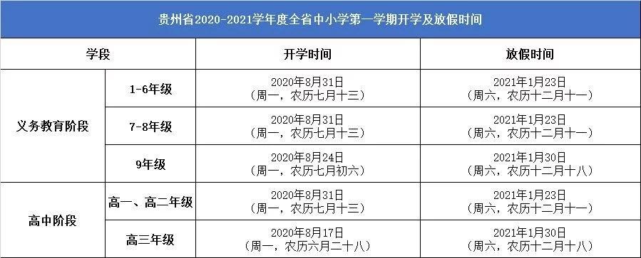 贵州中小学新学期开学时间
