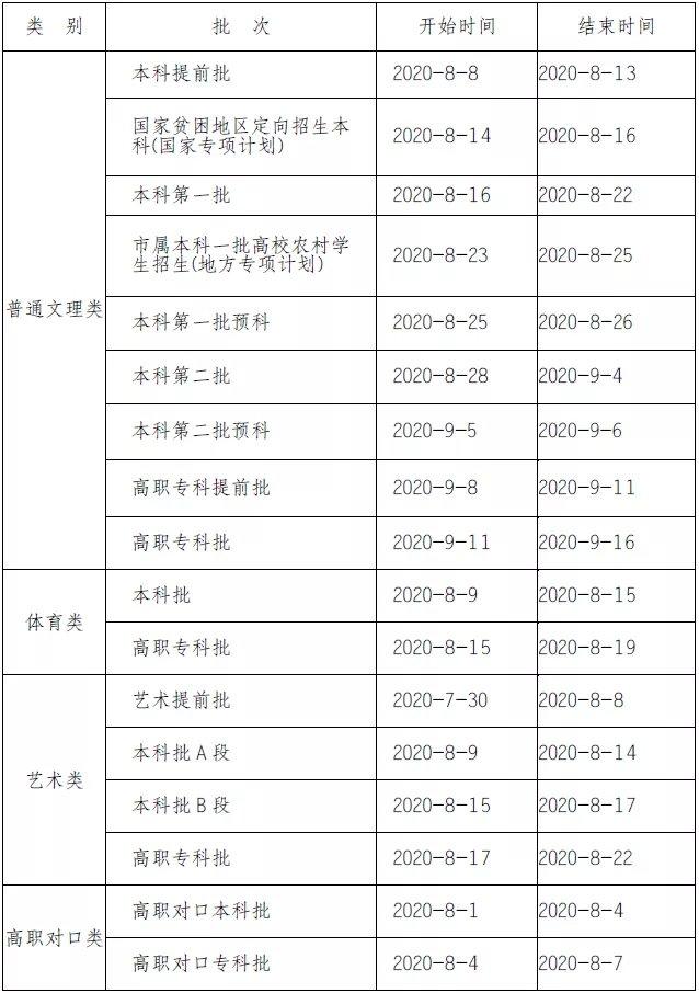 2020年重庆高考各批次录取时间