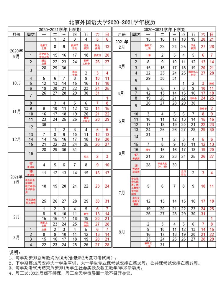 北京外国语大学开学时间