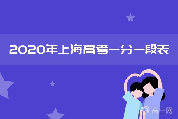 2020年上海高考一分一段表.jpg